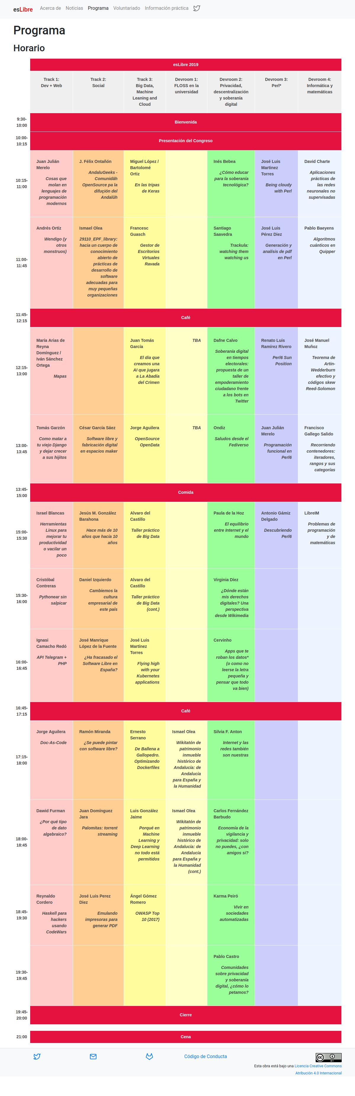 programa del congreso esLibre
